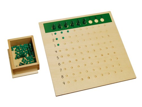 ri Division Bead Board (Beadboard Toy Boxes)
