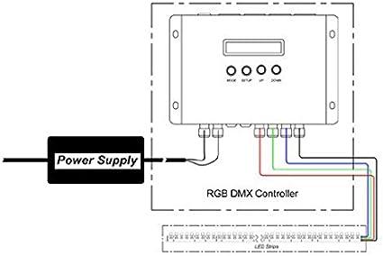 JOYLIT 4 Channel 4X4A 192W Digital Display DMX Decoder DMX512 Driver DC 12~24V LED Controller for RGBW 5050 3528 LED Strip Light