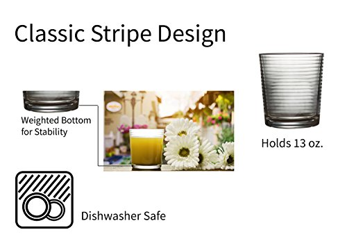 Review Palais Glassware Striped Collection;