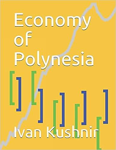 Economy of Polynesia