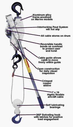 Lug-All-3-Ton-MLF-Cable-Ratchet-Lever-Hoist-15-Lift