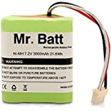 Mr.Batt 3000mAh Replacement Battery for iRobot Braava 380, 380T, Mint 5200, 5200B, 5200C Floor Mopping Robots