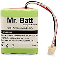 Mr.Batt Replacement Battery for iRobot Braava 380t Battery for Braava 380, Mint 5200, 7.2 Volt 3000mAh