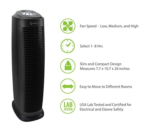Buy room fans consumer reports