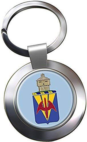 202nd Costa Artillería Regimiento (Ejército De Estados ...