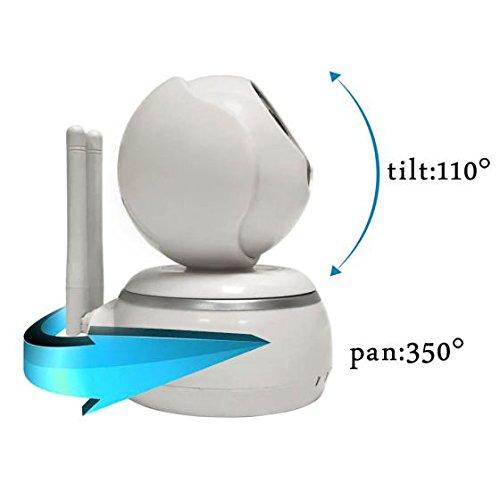 Überwachung System IP Security Camera Kompakte Moderne Blick Intelligente Echtzeit ÜBertragung ,bidirektionaler Sound,Sicherheitskamera mit Karteschlitz für 64GB Mikro SD,unterstützt iPhone/Android/Tablet,Pan/Tilt