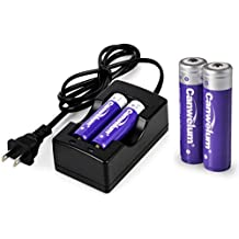 Canwelum Protected 18650 Lithium Ion Battery and Charger, 3.7V 18650 Li-ion Battery, Powerful 18650 Rechargeable Battery with Bigger Power Capacity – Applicable for Cree LED Flashlights, Headlamps or Laser Pointers, Not for E-cigarettes (A Set of 4 x 18650 Batteries & 1 x Charger)