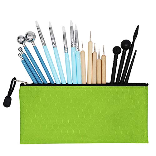 Most bought Modeling Tools