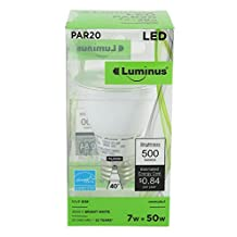 Luminus PLYC3123 PAR20 7W 500-Lumen Bright White 3000K Dimmable LED Light Bulb