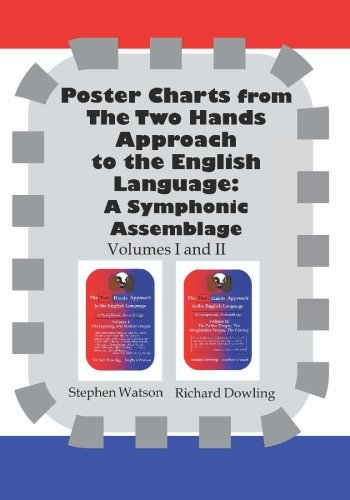 Poster Charts from The Two Hands Approach to the English Language: A Symphonic Assemblage