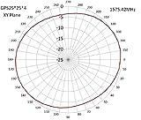 MASWELL Active GPS and GLONASS Antenna
