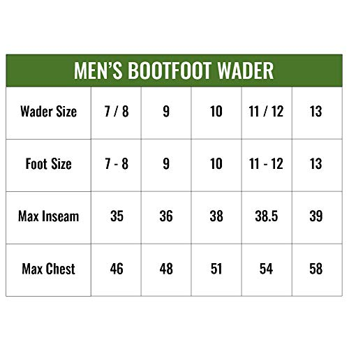 Frogg Toggs Hellbender Breathable Bootfoot Chest Wader, Cleated Outsole,  Slate Gray, Size 9