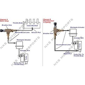 Dodge Cummins 6.7l 5.9l controlador manual de Turbo Boost: Amazon.es: Coche y moto