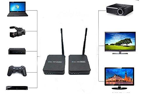 ROCKSOUL Wireless HDMI Extender EFFECTIVR Range 50M 1080p 60hz Full HD Signal Over Wireless Transmitter + Receiver