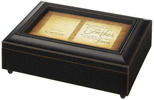 Carson Home Accents 17946 Father Memories Bereavement Music Box, 8-Inch by 6-Inch by 2-3/4-Inch