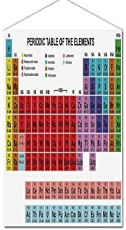 [해외]C COABALLA Periodic Table Various Hanging PosterKids Children Educational Science Chemistry for School Students Teachers Art for Living Room18``Wx20``H / C COABALLA Periodic Table Various Hanging PosterKids Children Educational Sci...