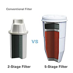 ZeroWater Replacement Filter for Pitchers, 1-Pack - ZR-001