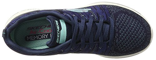 Burst Navy Femme Skechers Walk Turquise Bleu Baskets zxSx08an