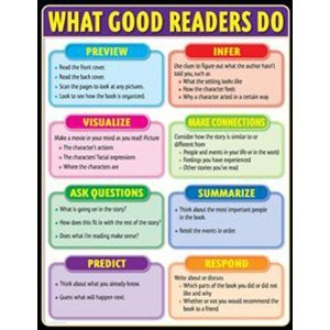 Strategies Good Readers (Creative Teaching Press What Good Readers Do, Grade 2-5 (4331))