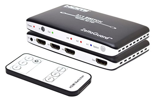 Zettaguard Wireless Splitter Switcher ZW310