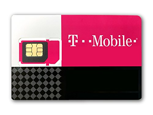 Most Popular SIM Cards