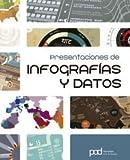 El Arte funcional - infografia y visualizacion de