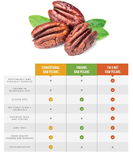 Raw Pecans Halves, 44oz(2.75 Pounds) Compares to Organic, NO PPO, Unpasteurized, 100% Natural, Extra Fancy, No Preservatives, Non-GMO, by I'm A Nut (Image #2)