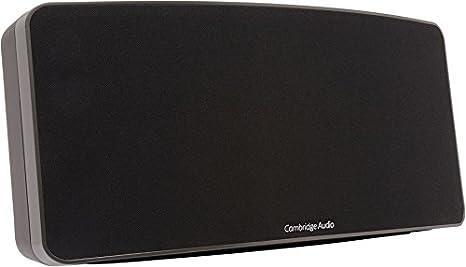Review Cambridge Audio Minx Air