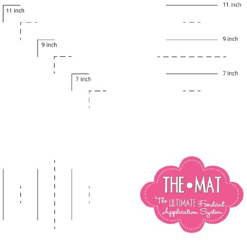 22 Inch Fondant Mat Cover product image