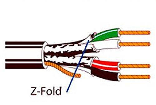 (8723 Shielded Twisted Pair Multi-Conductor Cable)