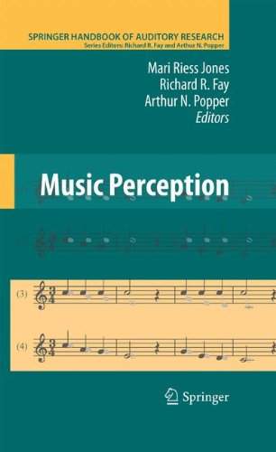 Music Perception (Springer Handbook of Auditory Research) by Springer