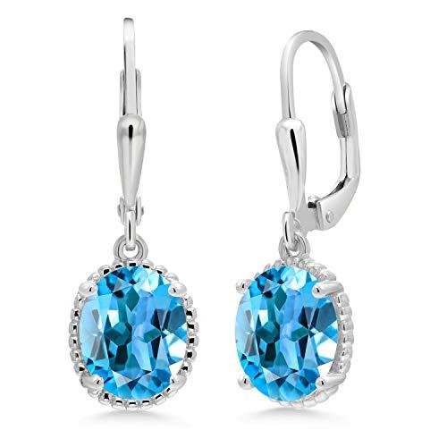 (Sterling Silver Swiss Blue Topaz Fashion Earrings 3.60 cttw Gemstone Birthstone Oval)