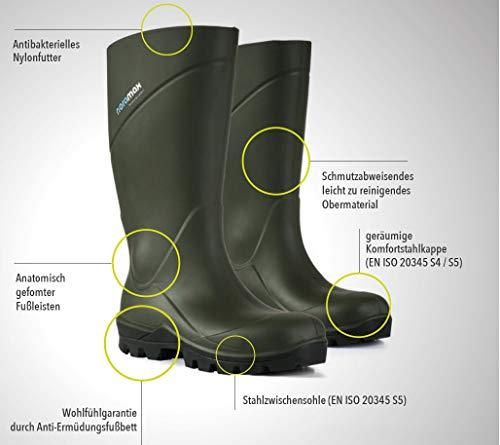 NORAMAX Nach Oliv 04 Zertifiziert Oliv in 20347 EN Max ISO 2 rwpHqnxrR7