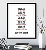 Best Parents Gifts - Personalized Family Dates - Important Dates Sign Review