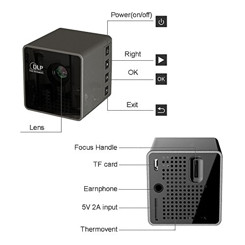 Ulbre mini cube dlp led projector specs comparison for Micro 360p projector
