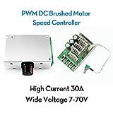 RioRand 7-70V PWM DC Motor Speed Controller Switch