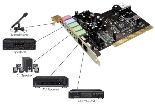 Terratec aureon 5. 1 pci internal surround sound card: amazon. Co. Uk.