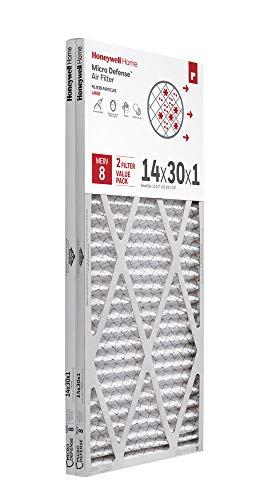 MicroDefense Honeywell CF108A1430 2PK Filter 14x30x1