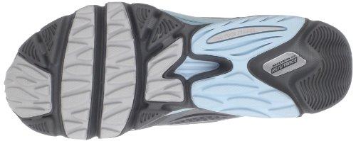 Skechers Pro Speed (12415CCLB) Charcoal/LightBlue EU 41