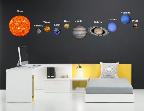 Amazon.com: Pop Decors Fabric Wall Sticker, Solar Planets: Baby