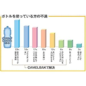 CamelBak Podium Water Bottle, 24 oz, Clear Carbon