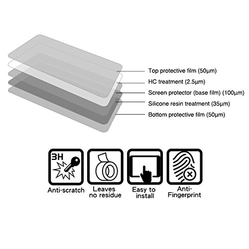 Tachimetro Proteggi Schermo 1 x Ultra Trasparente /& 1 x Anti Riflesso NC750X 2016
