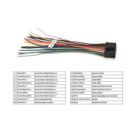 Rk-7721A Profesional 7 Pulgadas HD 1024 * 600 Pantalla Capacitiva 7 Luces De Colores Función De DVD De Coche con El Mapa De América: Amazon.es: Electrónica