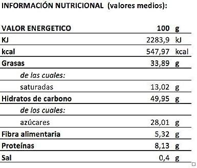 1944 XOCOLATING, Turrón fabricado artesanalmente. 150gr. Crujiente de Kikos: Amazon.es: Alimentación y bebidas