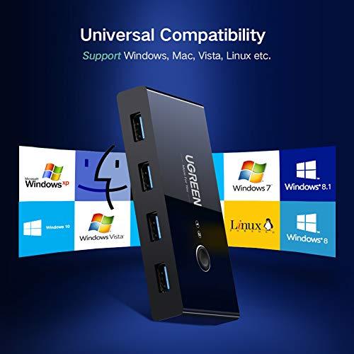 UGREEN USB 3.0 Sharing Switch, 2 Computers 4-Port USB Adapter Box