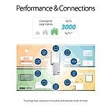 ASUS AC1200 Dual Band WiFi Repeater & Range