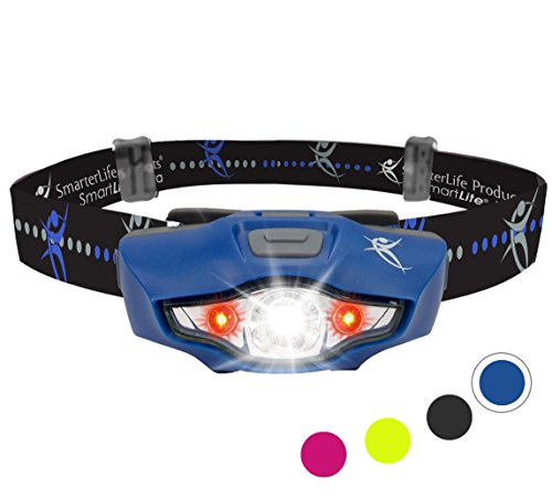 Headlamp LED CREE Technology Lightweight product image