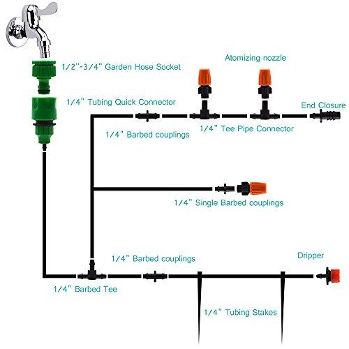 "Flantor Garden Irrigation System, 1/4"" Blank Distribution"