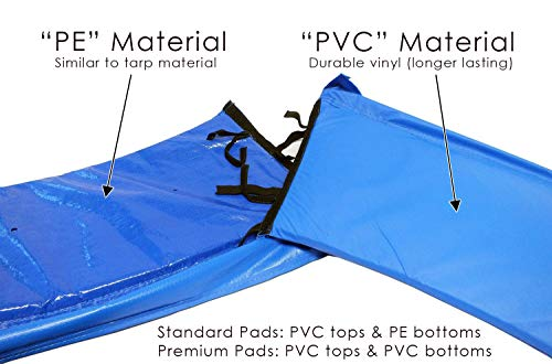 SkyBound 16ft Premium Trampoline Pad (Easy Install Design) fits up to 8.5'' Springs (PVC) by SkyBound (Image #5)