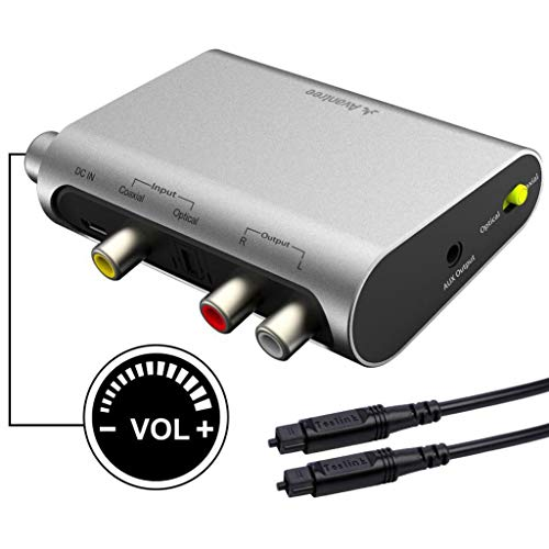 Bestselling Digital to Analog Converters